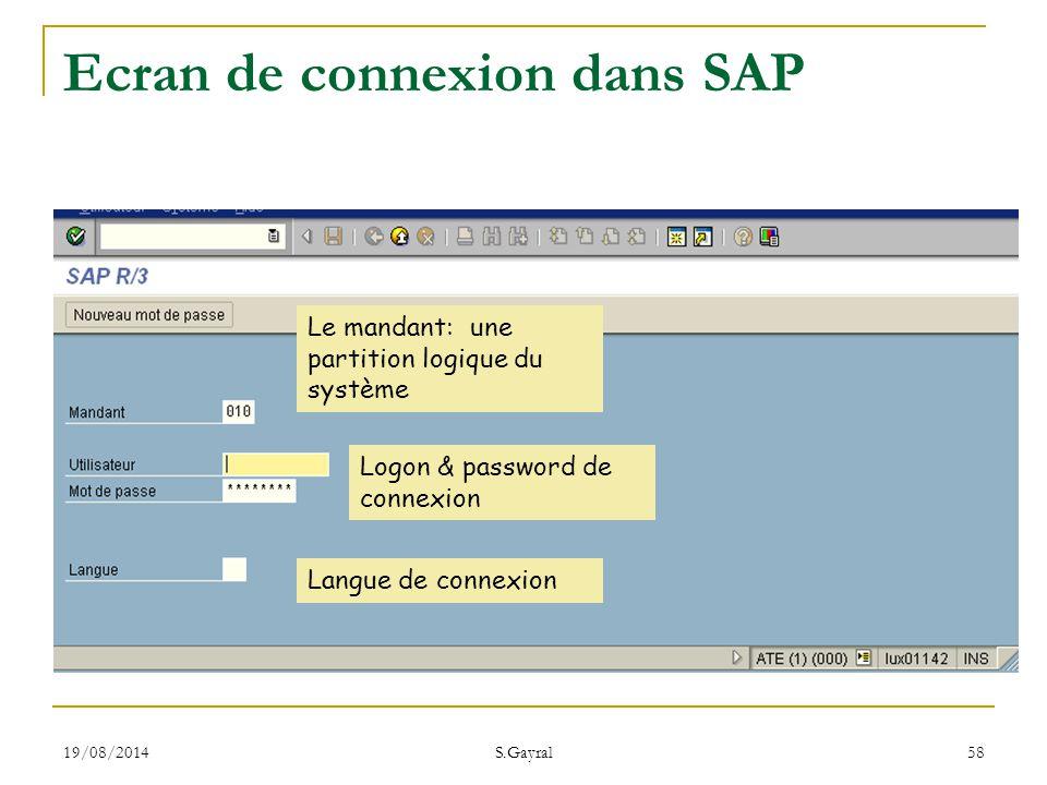 19/08/2014 S.Gayral 58 Le mandant: une partition logique du système Logon & password de connexion Langue de connexion Ecran de connexion dans SAP