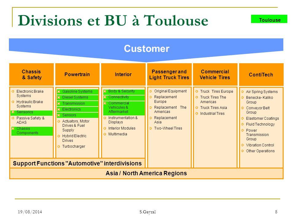 19/08/2014S.Gayral99 Rappel: Méthodologie de projet EXPERIENCE AUTOUR DES ERPs