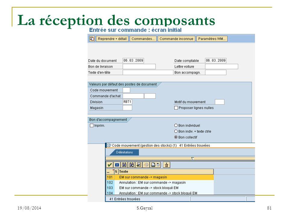 19/08/2014 S.Gayral 81 La réception des composants