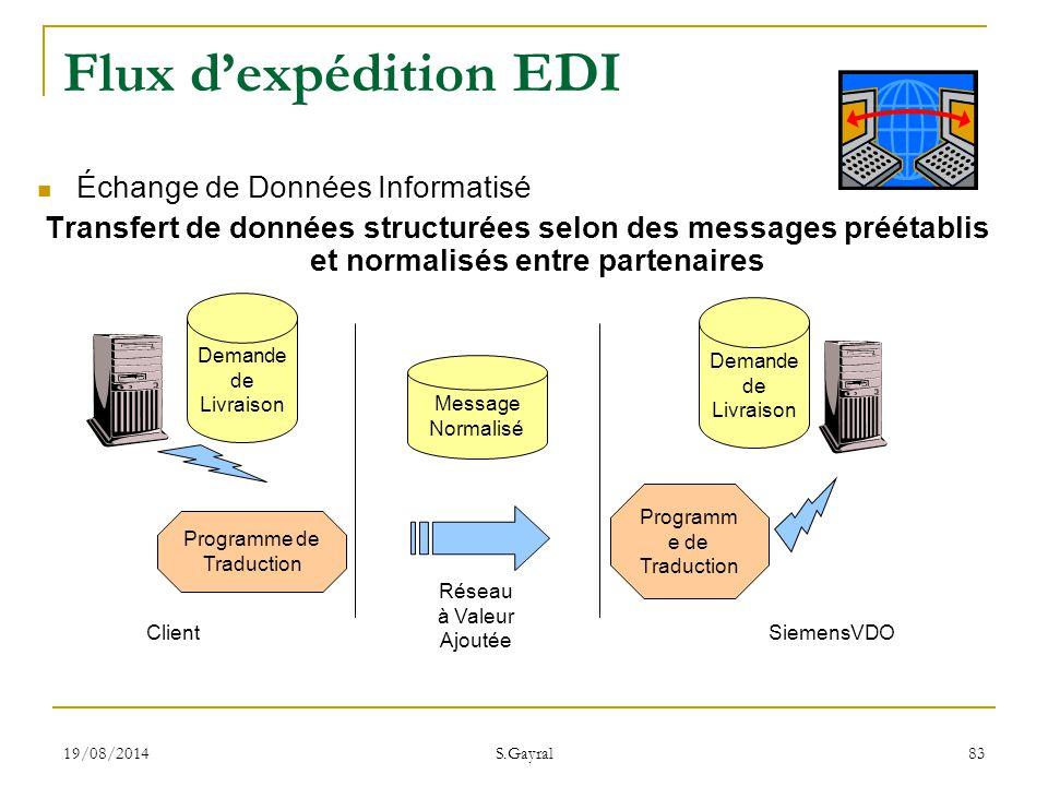 19/08/2014 S.Gayral 83 Échange de Données Informatisé Transfert de données structurées selon des messages préétablis et normalisés entre partenaires P