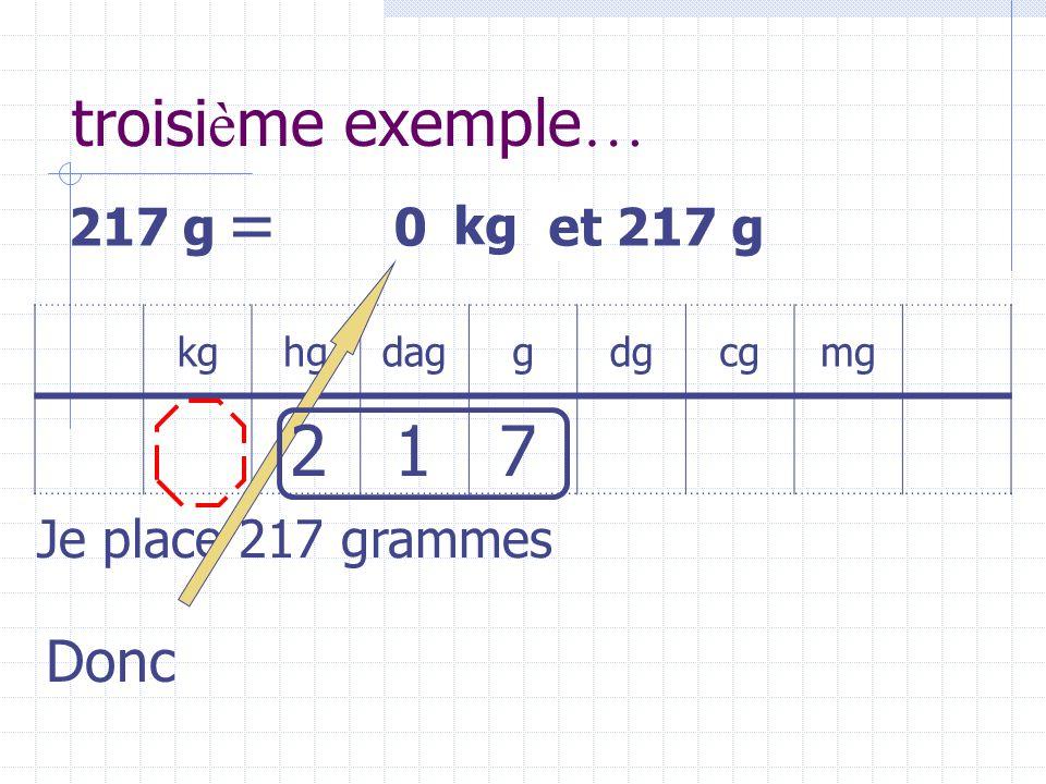 deuxi è me exemple … 325 dm = m ? kmhmdammdmcmmm Je place 325 d é cim è tres Donc 32 325325 et 5 dm