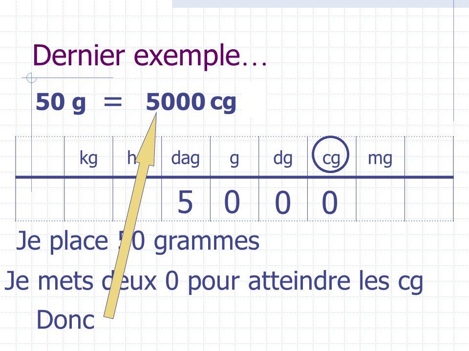 troisi è me exemple … 217 g = kg ? kghgdaggdgcgmg Je place 217 grammes Donc 0 217217 et 217 g