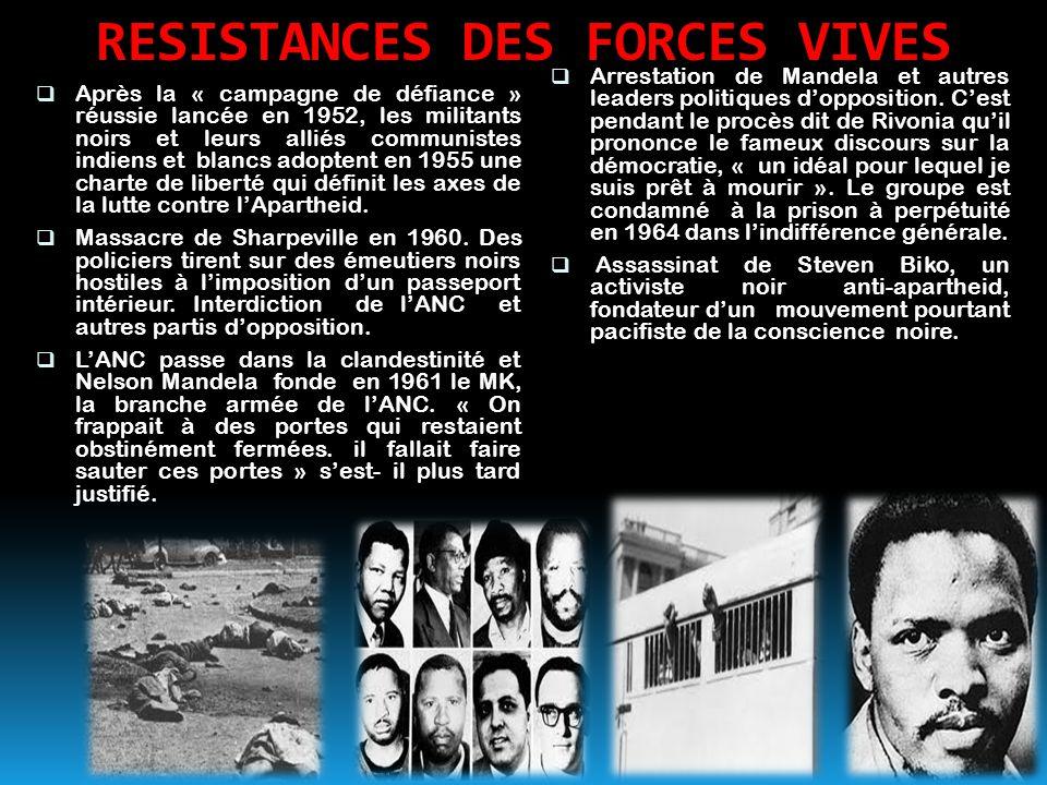 RESISTANCES DES FORCES VIVES  Après la « campagne de défiance » réussie lancée en 1952, les militants noirs et leurs alliés communistes indiens et bl