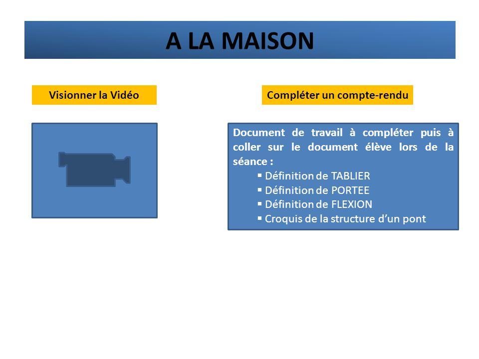 Visionner la VidéoCompléter un compte-rendu Document de travail à compléter puis à coller sur le document élève lors de la séance :  Définition de TA