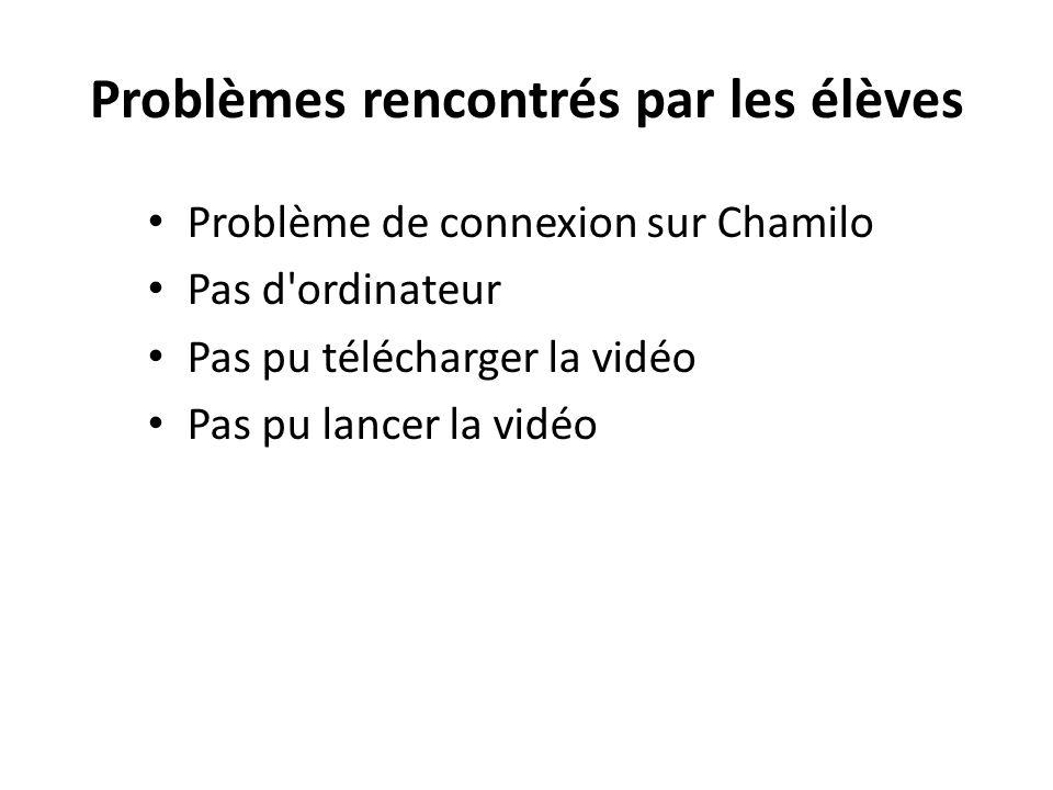 Problèmes rencontrés par les élèves Problème de connexion sur Chamilo Pas d'ordinateur Pas pu télécharger la vidéo Pas pu lancer la vidéo
