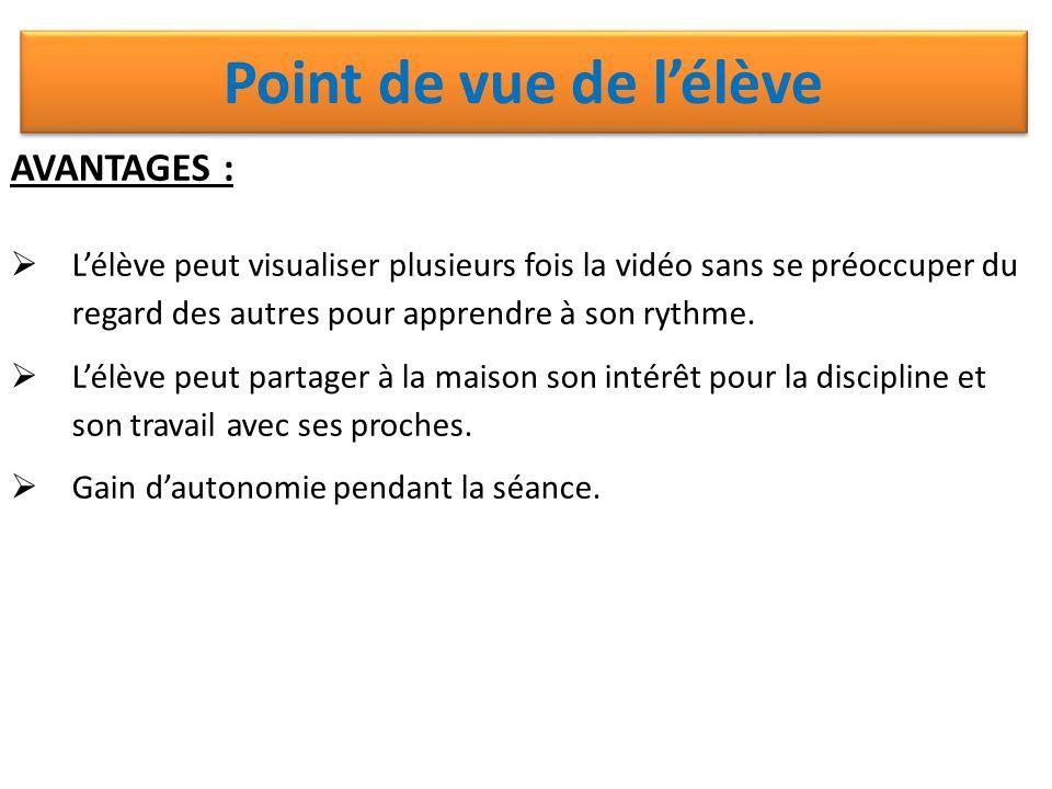 AVANTAGES :  L'élève peut visualiser plusieurs fois la vidéo sans se préoccuper du regard des autres pour apprendre à son rythme.  L'élève peut part