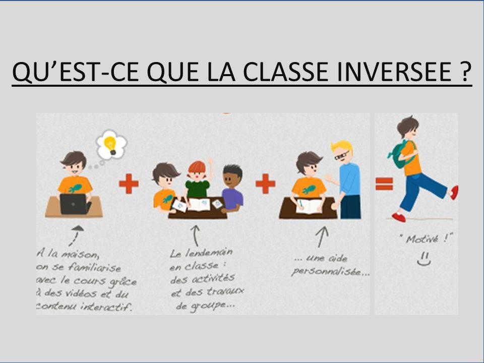 QU'EST-CE QUE LA CLASSE INVERSEE ?