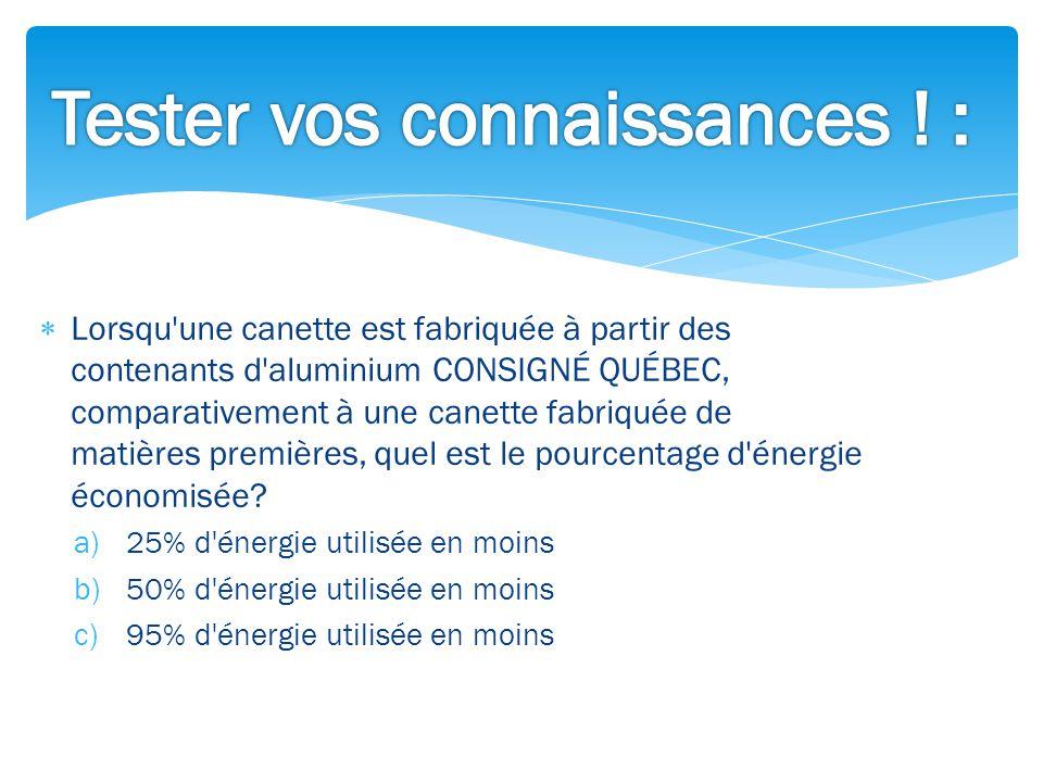  Lorsqu une canette est fabriquée à partir des contenants d aluminium CONSIGNÉ QUÉBEC, comparativement à une canette fabriquée de matières premières, quel est le pourcentage d énergie économisée.