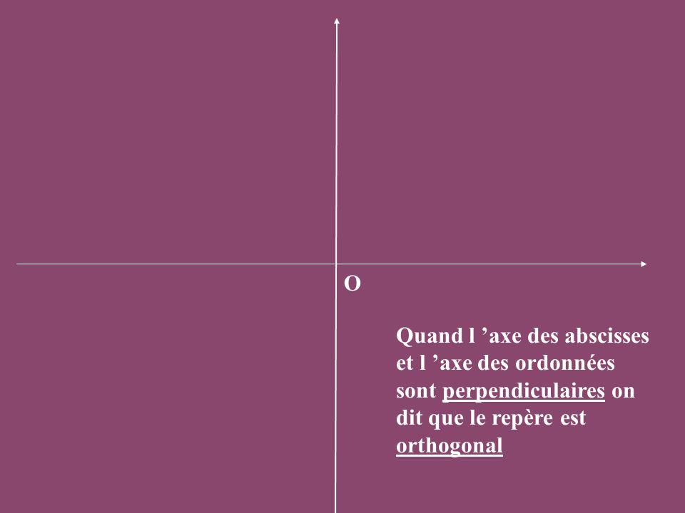 O Quand l 'axe des abscisses et l 'axe des ordonnées sont perpendiculaires on dit que le repère est orthogonal
