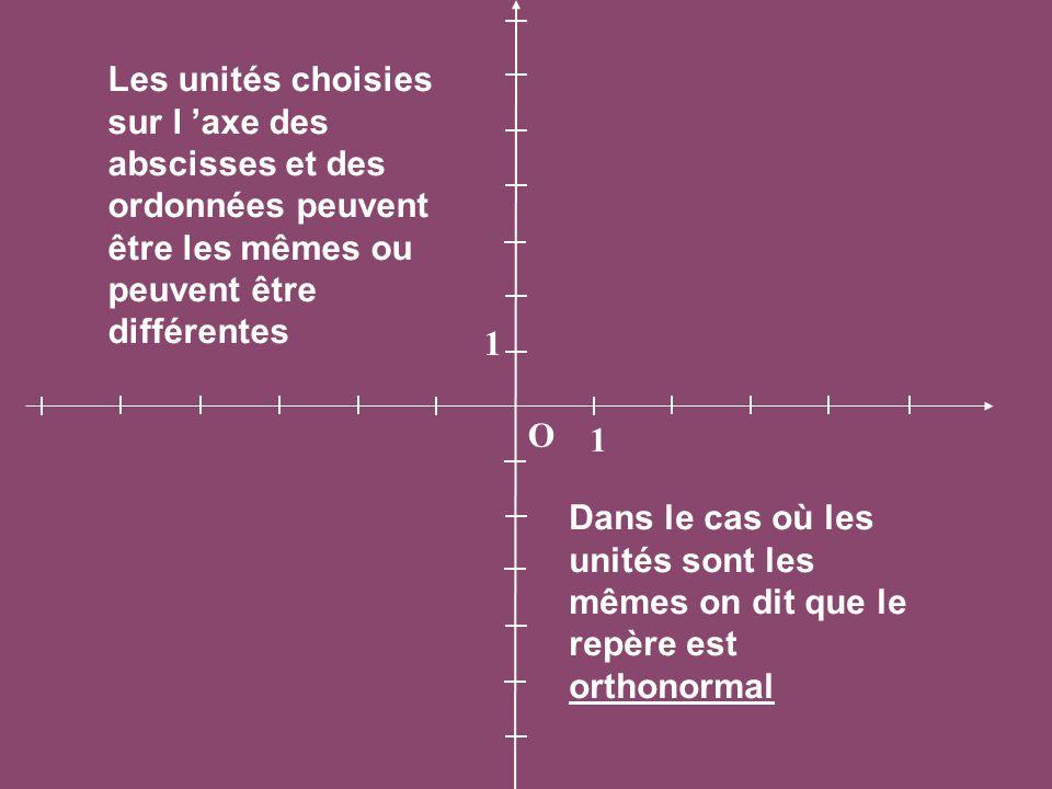 O 1 1 Les unités choisies sur l 'axe des abscisses et des ordonnées peuvent être les mêmes ou peuvent être différentes Dans le cas où les unités sont les mêmes on dit que le repère est orthonormal