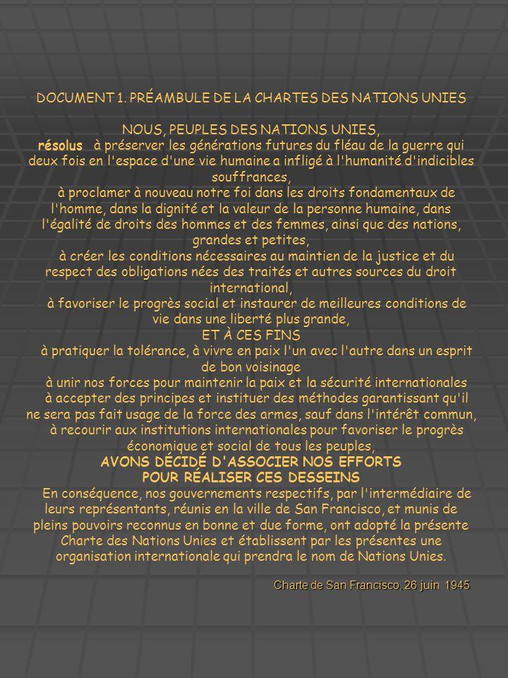 Charte de San Francisco, 26 juin 1945 DOCUMENT 1. PRÉAMBULE DE LA CHARTES DES NATIONS UNIES NOUS, PEUPLES DES NATIONS UNIES, résolus à préserver les g