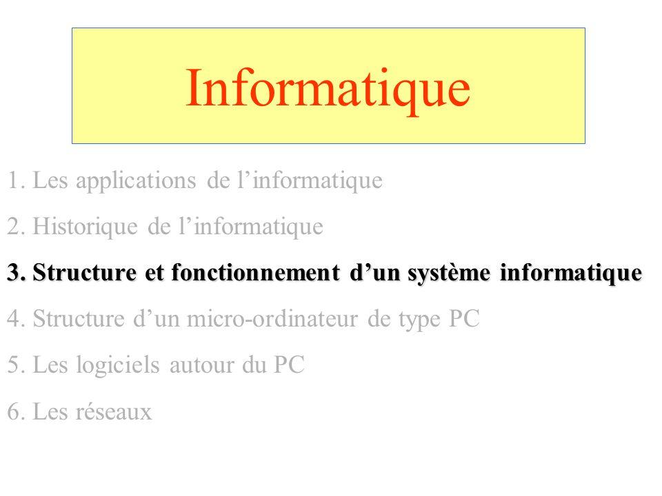 Informatique 1. Les applications de l'informatique 2. Historique de l'informatique 3. Structure et fonctionnement d'un système informatique 4. Structu