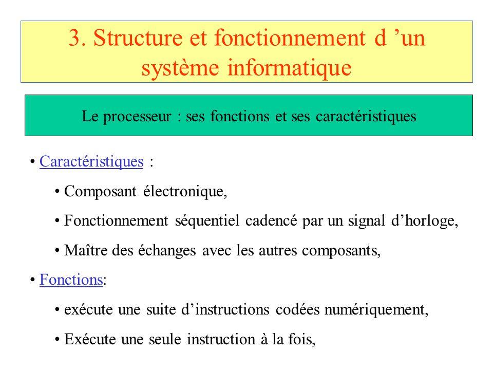 3. Structure et fonctionnement d 'un système informatique Caractéristiques : Composant électronique, Fonctionnement séquentiel cadencé par un signal d