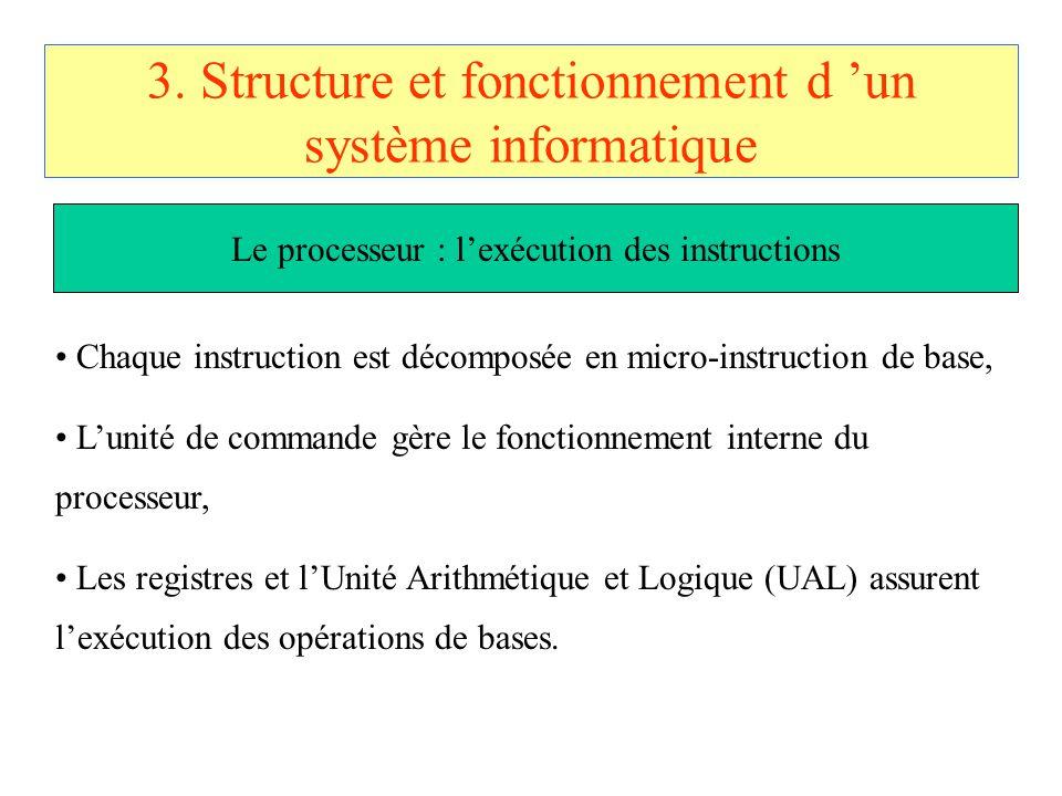 3. Structure et fonctionnement d 'un système informatique Chaque instruction est décomposée en micro-instruction de base, L'unité de commande gère le