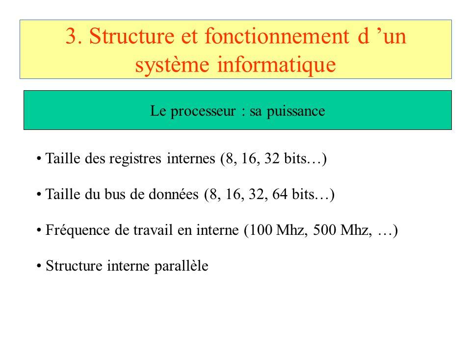 3. Structure et fonctionnement d 'un système informatique Taille des registres internes (8, 16, 32 bits…) Taille du bus de données (8, 16, 32, 64 bits