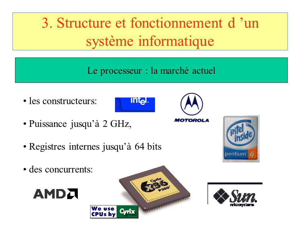 3. Structure et fonctionnement d 'un système informatique les constructeurs: Puissance jusqu'à 2 GHz, Registres internes jusqu'à 64 bits des concurren
