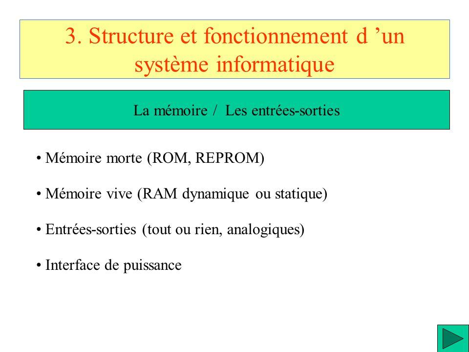 3. Structure et fonctionnement d 'un système informatique Mémoire morte (ROM, REPROM) Mémoire vive (RAM dynamique ou statique) Entrées-sorties (tout o
