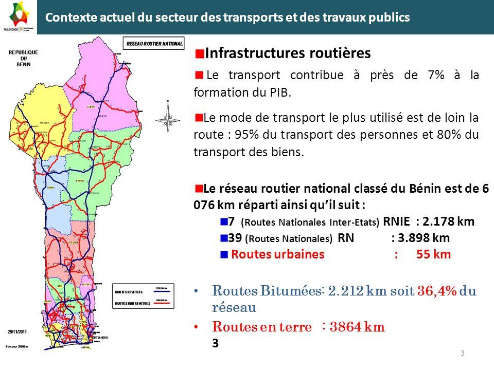 1 - Contexte actuel du secteur des transports et des travaux publics (suite) Services de transport  Le réseau ferroviaire comprend une voie métrique entre Cotonou et Parakou et une ligne côtière est-ouest  Le Bénin a un seul aéroport international situé à Cotonou.