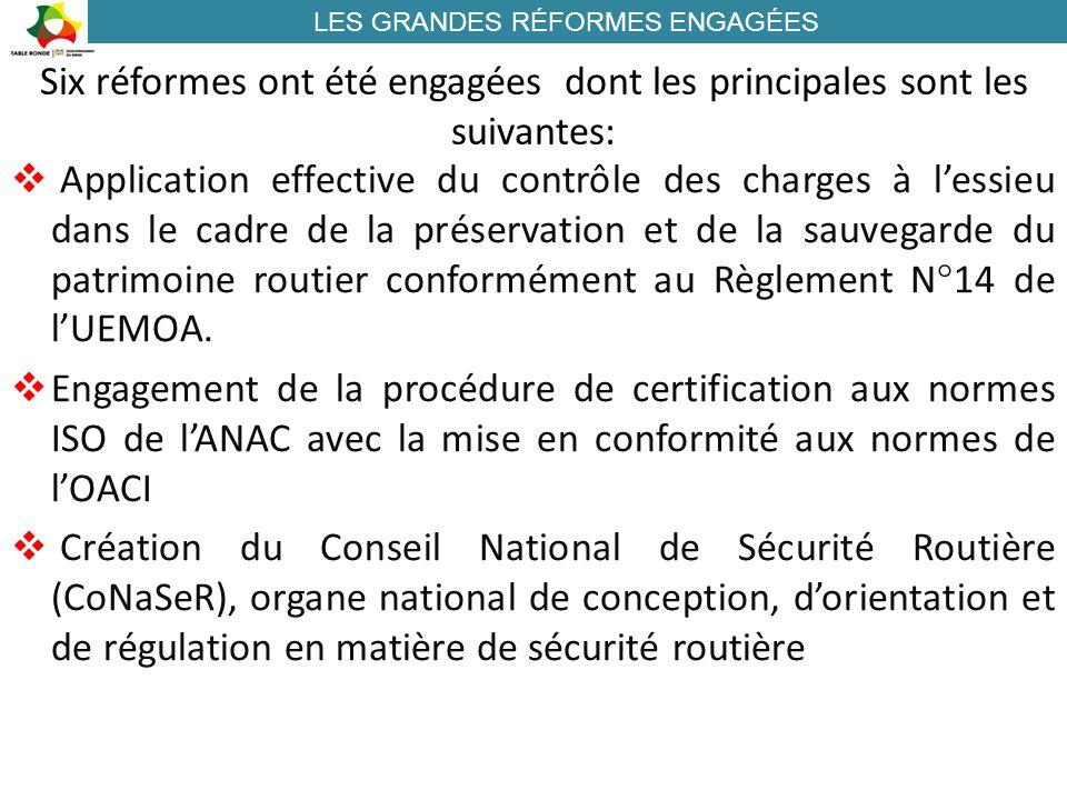 Six réformes ont été engagées dont les principales sont les suivantes:  Application effective du contrôle des charges à l'essieu dans le cadre de la