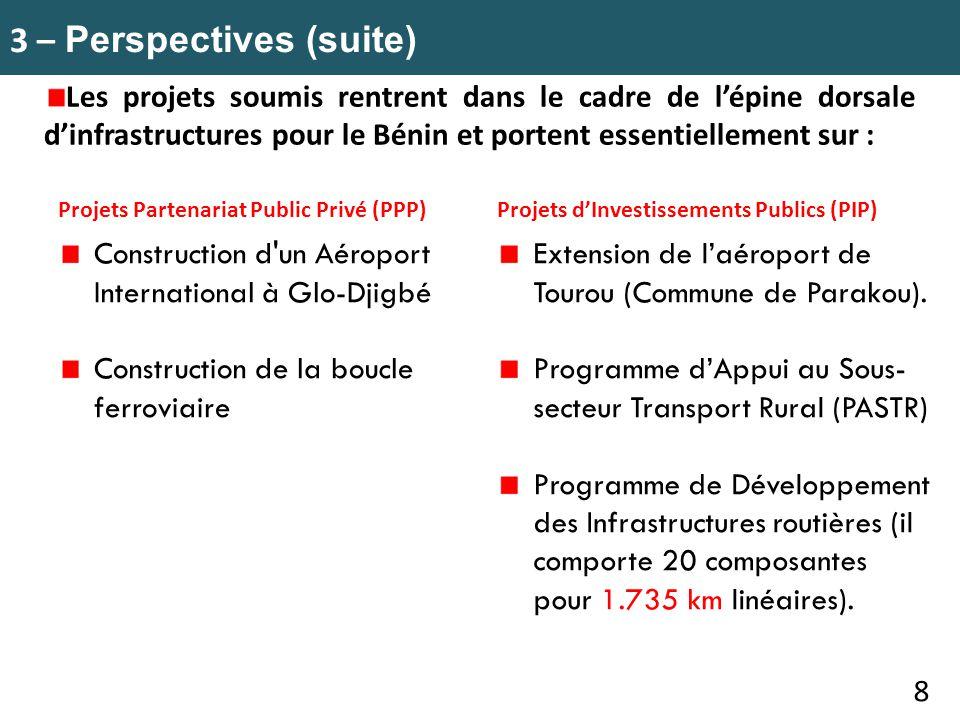 3 – Perspectives (suite) Titre du projetLinéaire (km) Aménagement et Bitumage de la Route Djougou-Péhunco-Kérou-Banikoara (212,000 km) et la bretelle Kouandé- Péhunco (38 km).