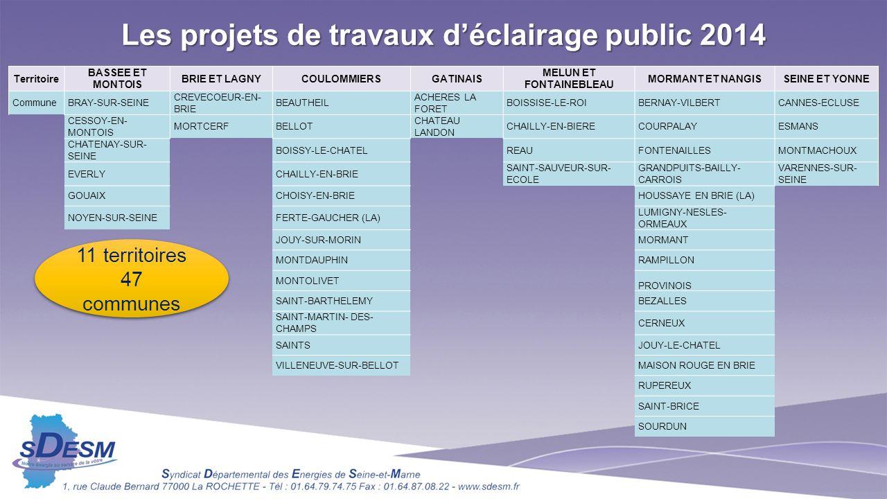 Les projets de travaux d'éclairage public 2014 11 territoires 47 communes 11 territoires 47 communes Territoire BASSEE ET MONTOIS BRIE ET LAGNYCOULOMM