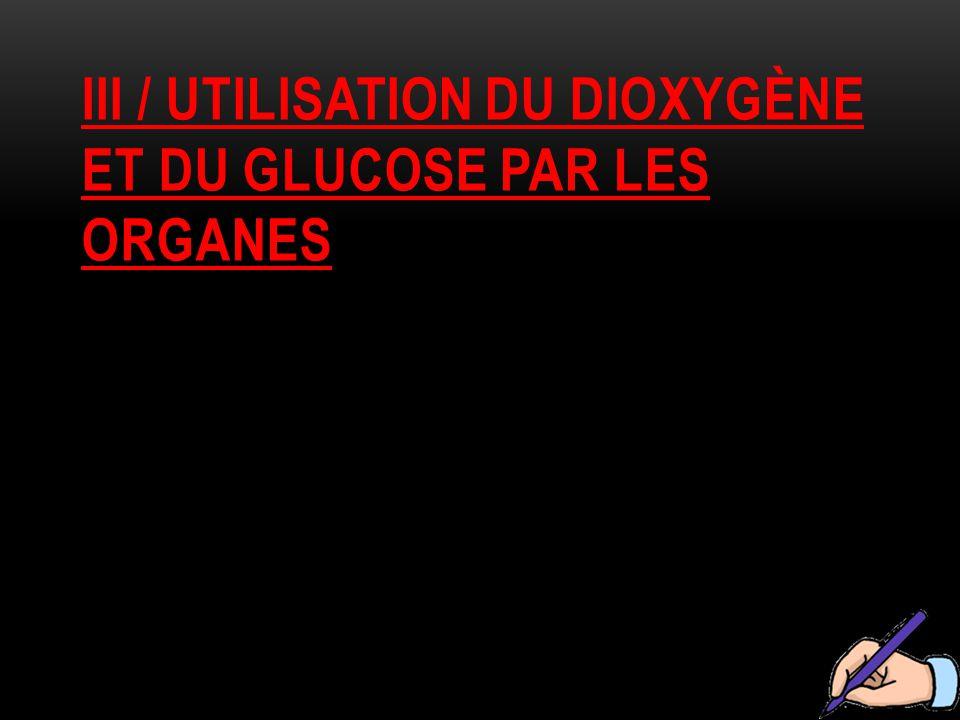 III / UTILISATION DU DIOXYGÈNE ET DU GLUCOSE PAR LES ORGANES