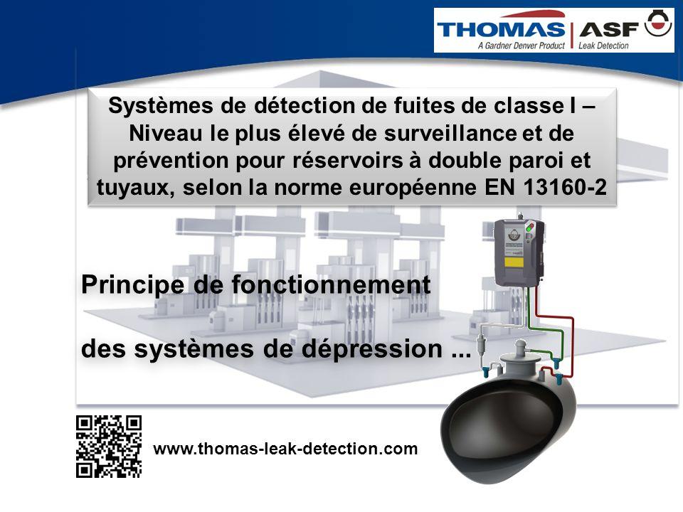 1 Systèmes de détection de fuites de classe I – Niveau le plus élevé de surveillance et de prévention pour réservoirs à double paroi et tuyaux, selon la norme européenne EN 13160-2 Principe de fonctionnement des systèmes de dépression...