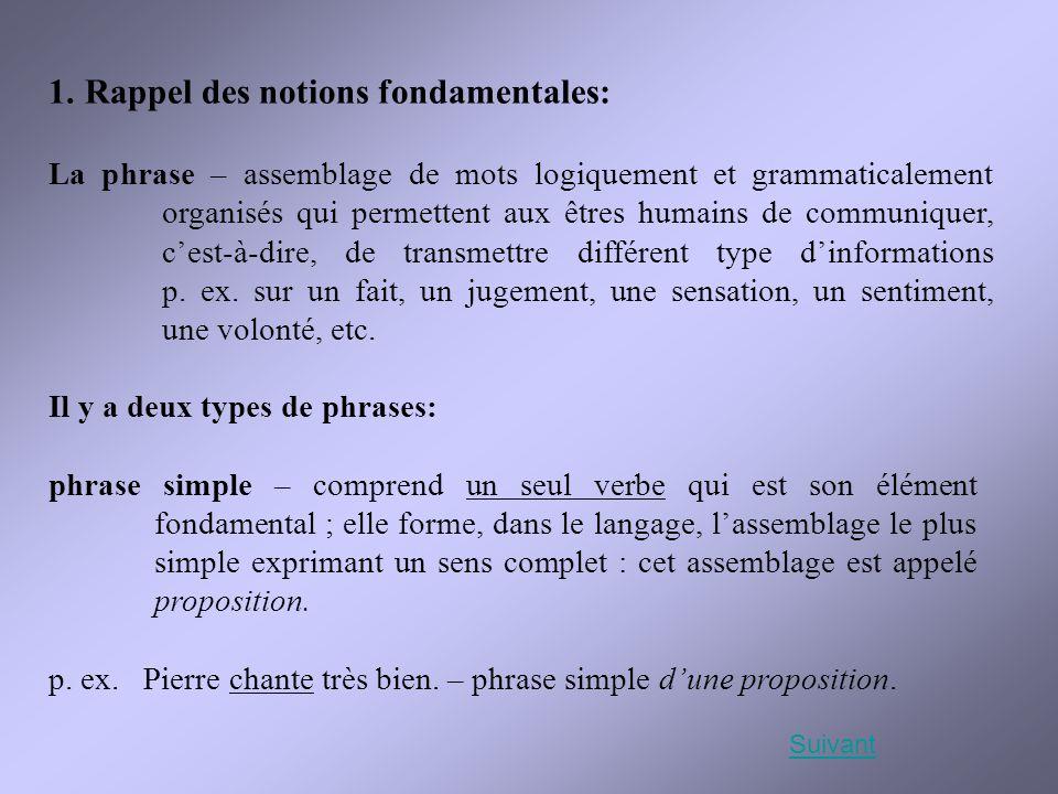 1. Rappel des notions fondamentales: La phrase – assemblage de mots logiquement et grammaticalement organisés qui permettent aux êtres humains de comm