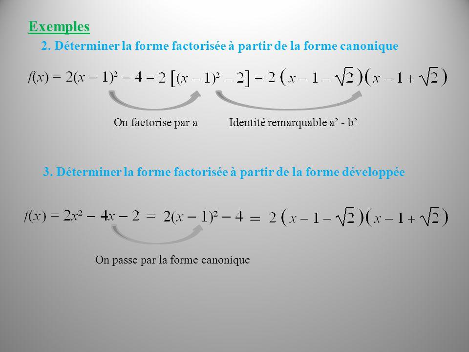 Exemples 2. Déterminer la forme factorisée à partir de la forme canonique 3. Déterminer la forme factorisée à partir de la forme développée On factori