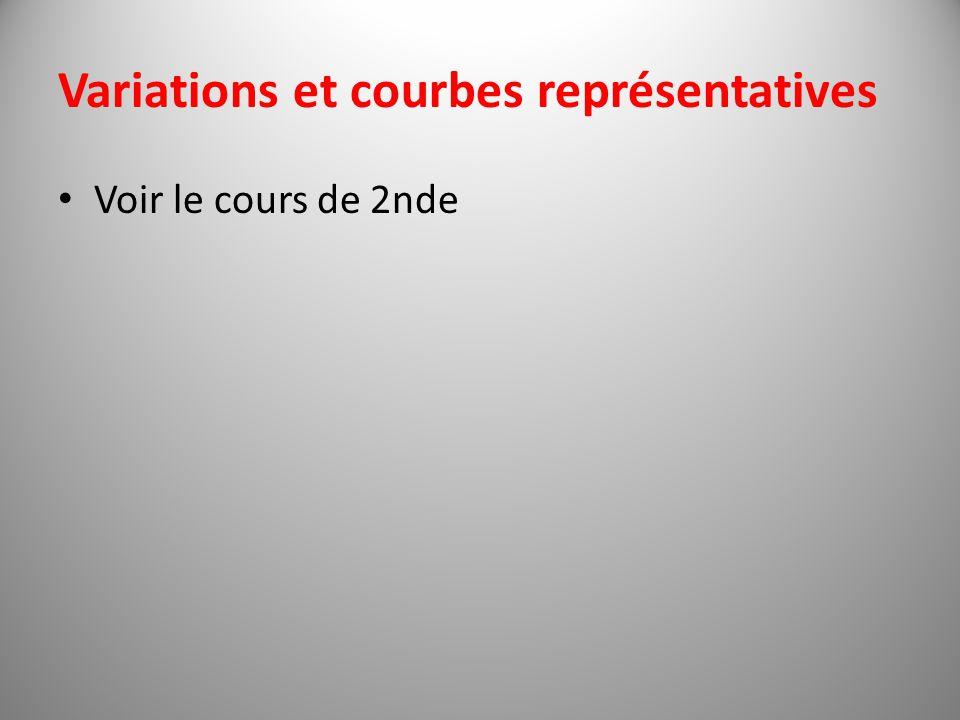 Variations et courbes représentatives Voir le cours de 2nde
