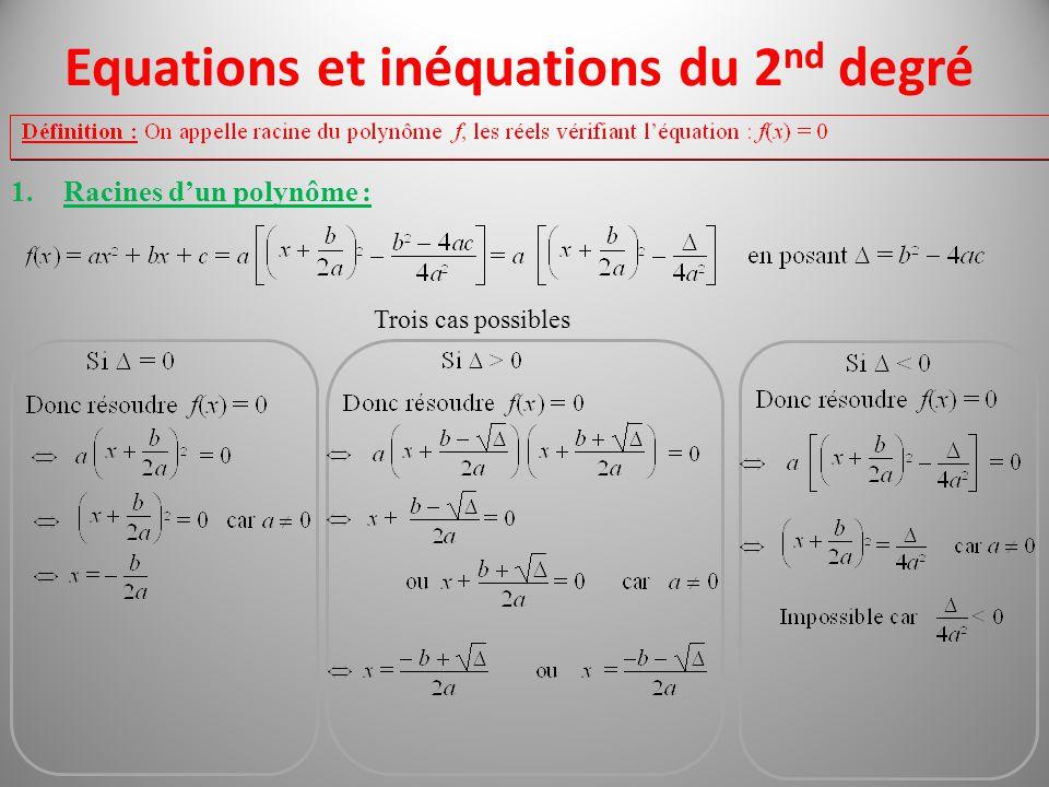 Equations et inéquations du 2 nd degré 1.Racines d'un polynôme : Trois cas possibles
