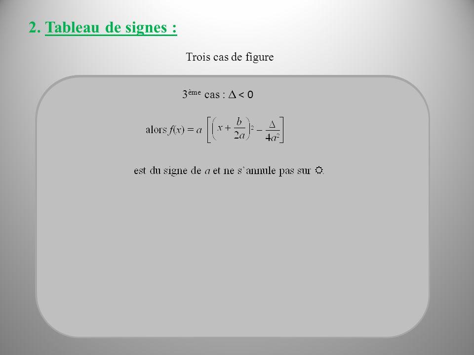 2. Tableau de signes : Trois cas de figure 1 er cas :  = 0 2 ème cas :  > 0 3 ème cas :  < 0