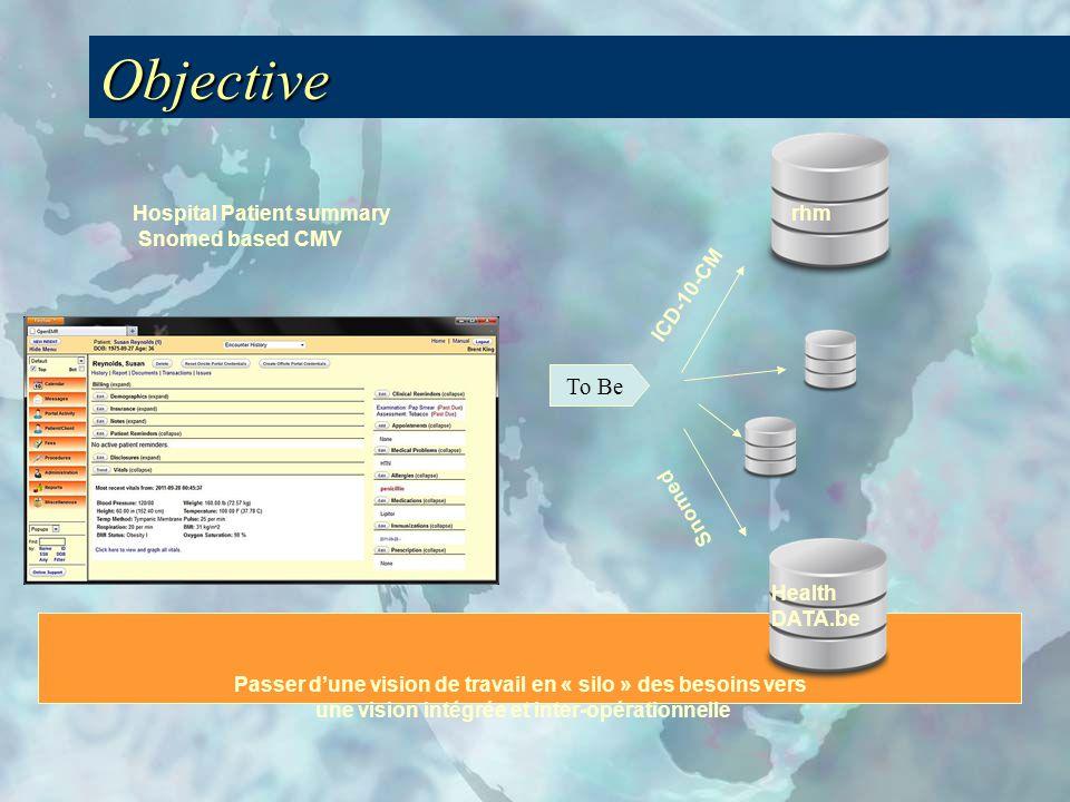 Objective Passer d'une vision de travail en « silo » des besoins vers une vision intégrée et inter-opérationnelle To Be Hospital Patient summary Snomed based CMV rhm Health DATA.be ICD-10-CM Snomed