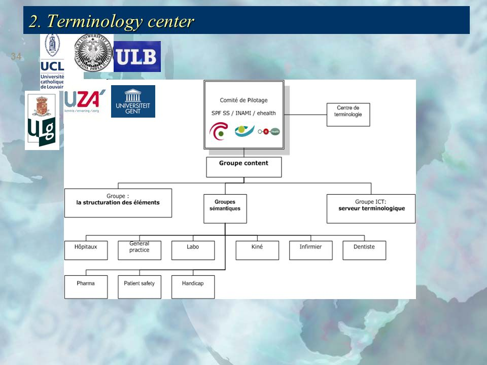 34 2. Terminology center