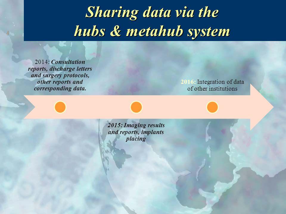 Summarized Electronic Health Record > Kmehr transaction > Multipurpose content > Homologation criteria > European target >> Sumehr