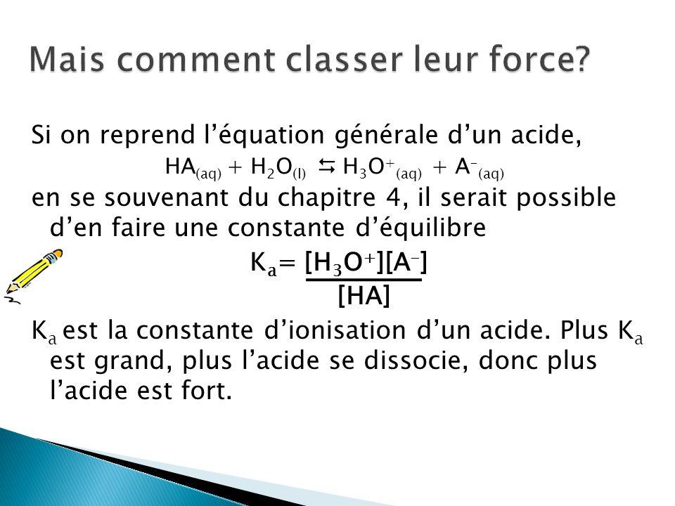 Si on reprend l'équation générale d'un acide, HA (aq) + H 2 O (l)  H 3 O + (aq) + A - (aq) en se souvenant du chapitre 4, il serait possible d'en fai