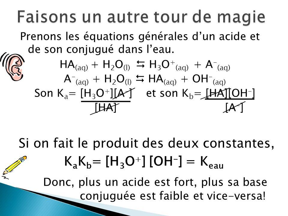 Prenons les équations générales d'un acide et de son conjugué dans l'eau. HA (aq) + H 2 O (l)  H 3 O + (aq) + A - (aq) A - (aq) + H 2 O (l)  HA (aq)