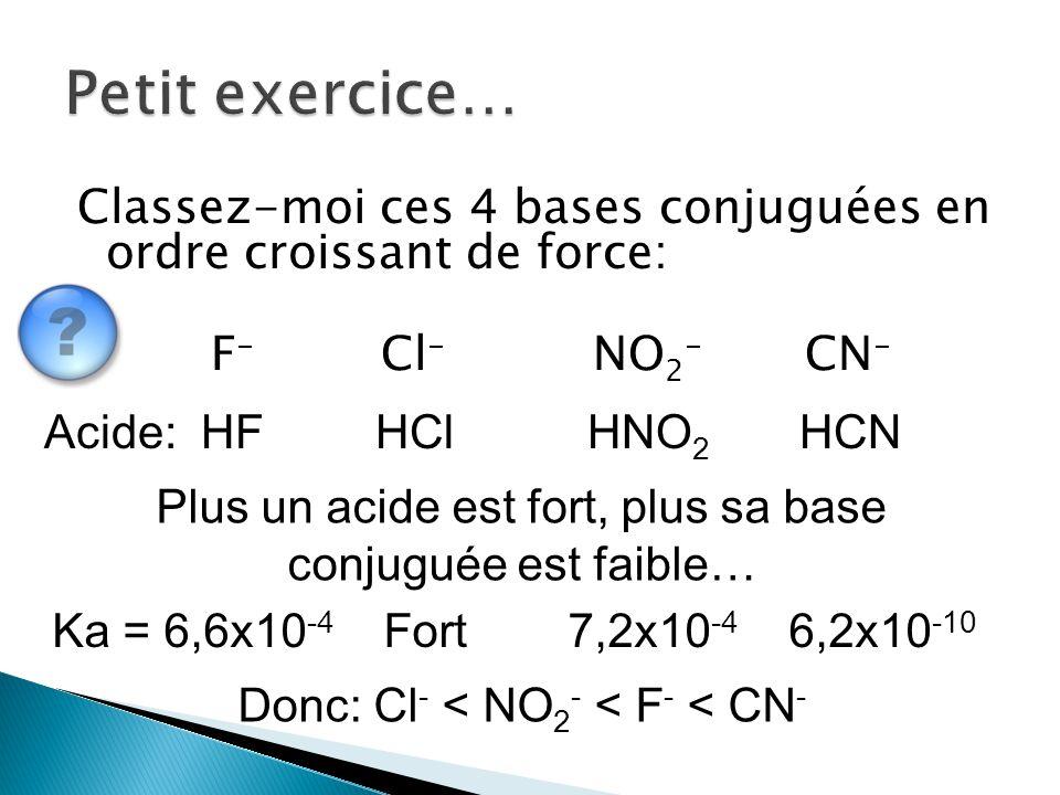 Classez-moi ces 4 bases conjuguées en ordre croissant de force: F - Cl - NO 2 - CN - Acide: HF HCl HNO 2 HCN Ka = 6,6x10 -4 Fort 7,2x10 -4 6,2x10 -10