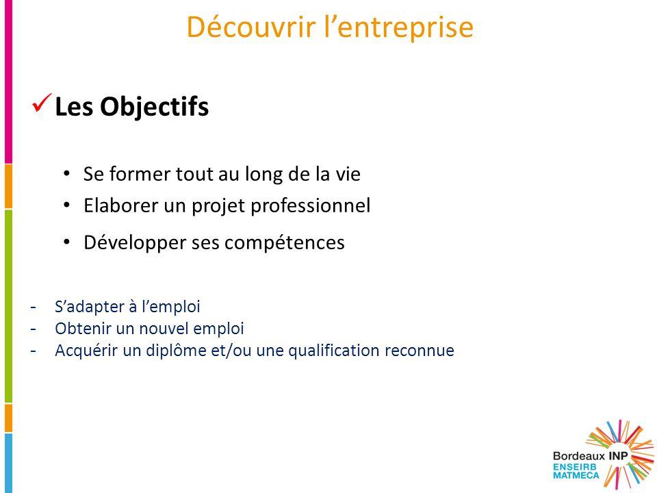 Découvrir l'entreprise Les Objectifs Se former tout au long de la vie Elaborer un projet professionnel Développer ses compétences -S'adapter à l'emplo