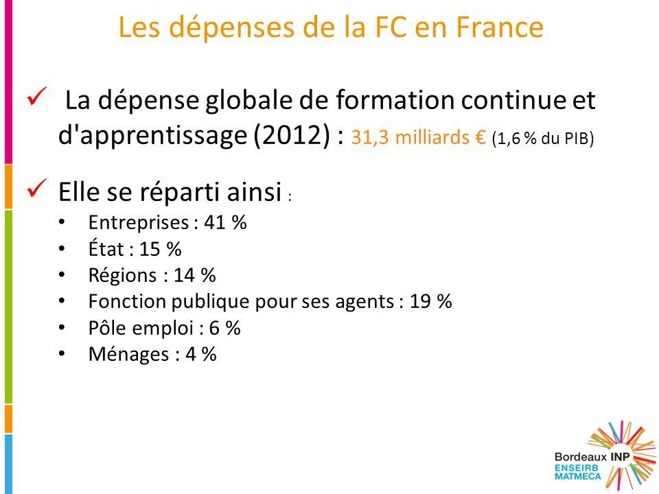 Les dépenses de la FC en France La dépense globale de formation continue et d'apprentissage (2012) : 31,3 milliards € (1,6 % du PIB) Elle se réparti a