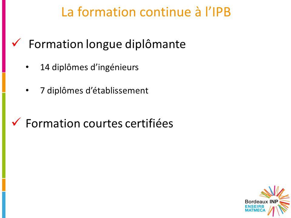 La formation continue à l'IPB Formation longue diplômante 14 diplômes d'ingénieurs 7 diplômes d'établissement Formation courtes certifiées