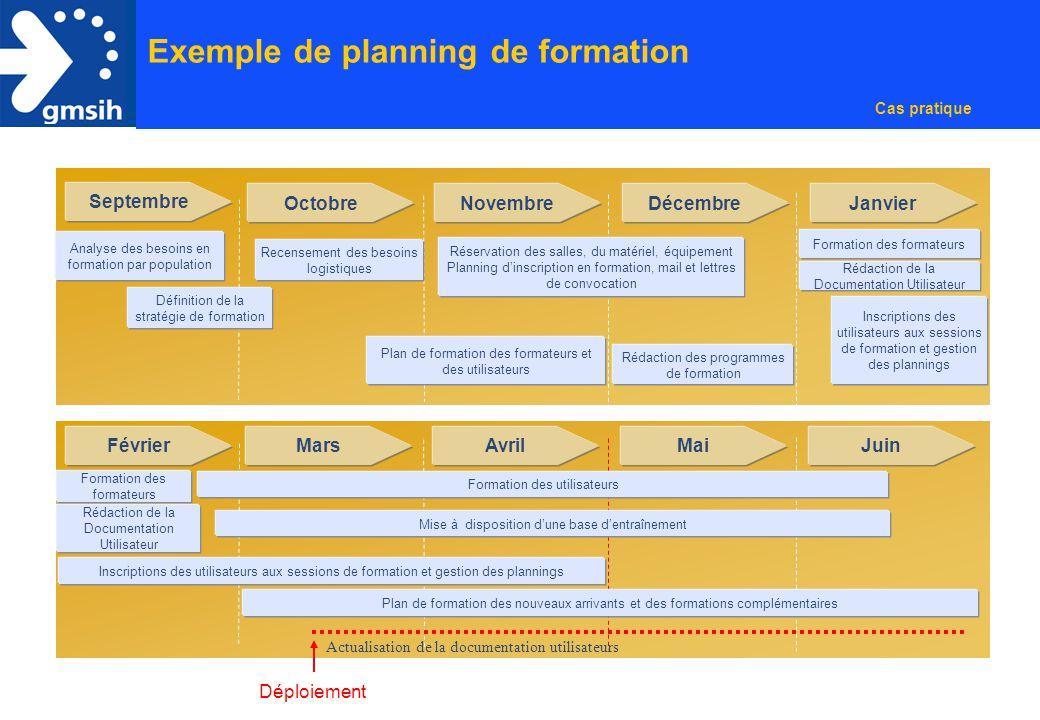 7 Septembre OctobreDécembreJanvier FévrierMarsAvrilMaiJuin Formation des formateurs Définition de la stratégie de formation Rédaction des programmes d