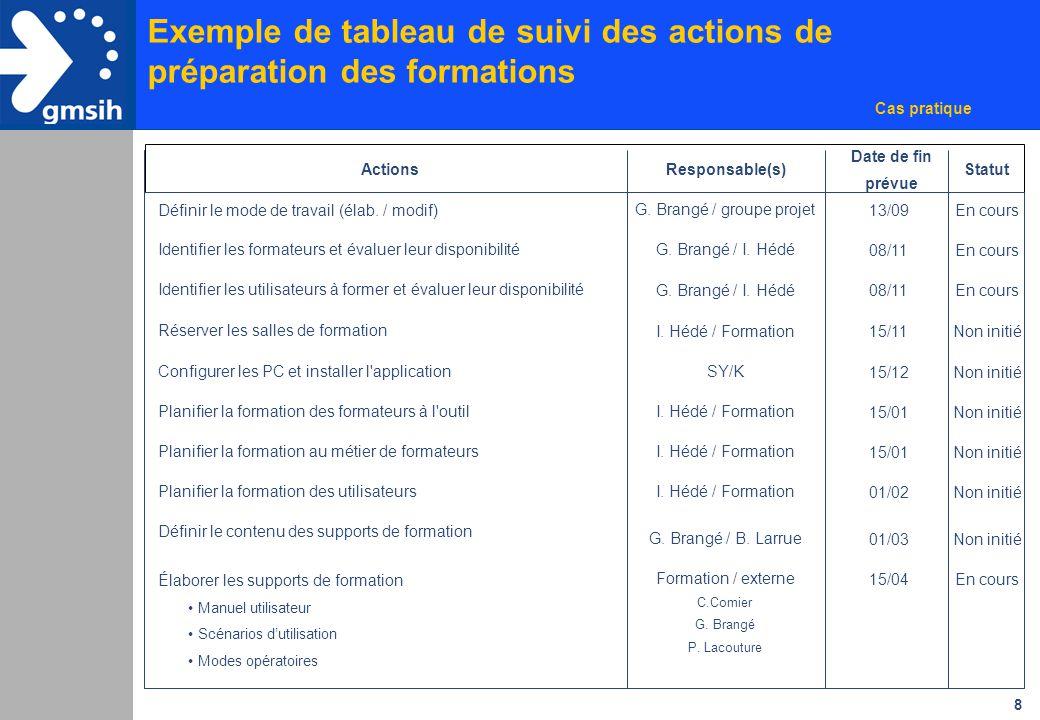 8 Actions Date de fin prévue StatutResponsable(s) Identifier les formateurs et évaluer leur disponibilitéG. Brangé / I. Hédé08/11En cours Identifier l
