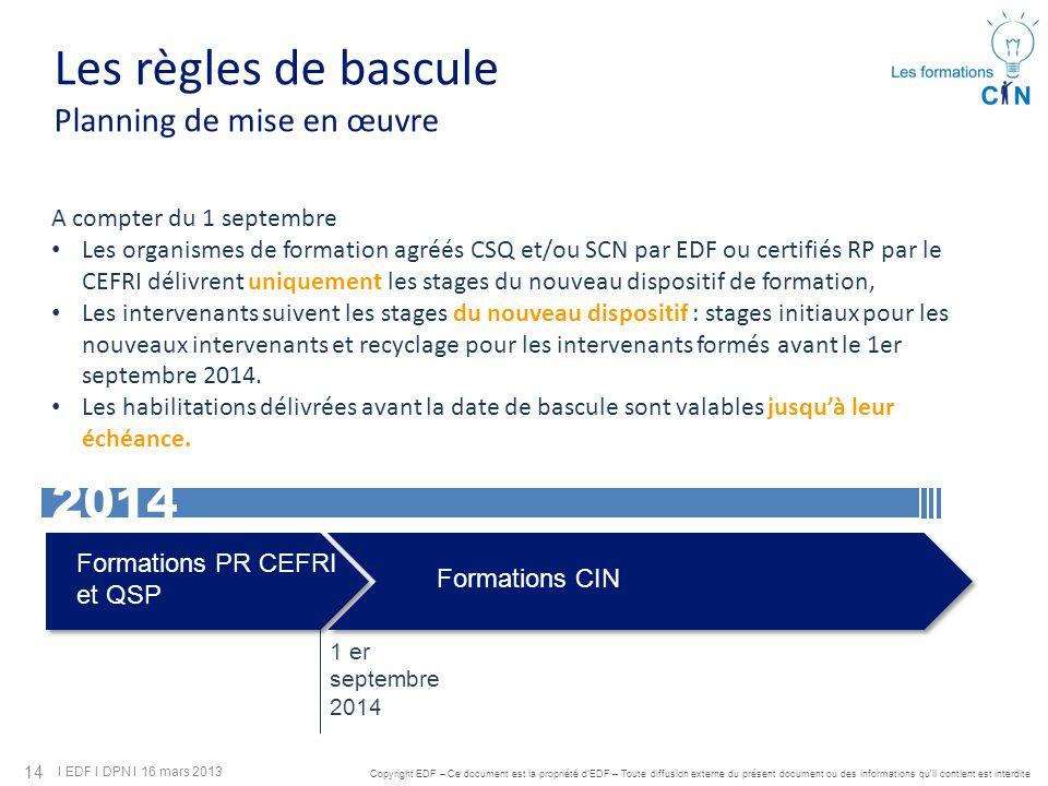 Copyright EDF – Ce document est la propriété d'EDF – Toute diffusion externe du présent document ou des informations qu'il contient est interdite 14 I