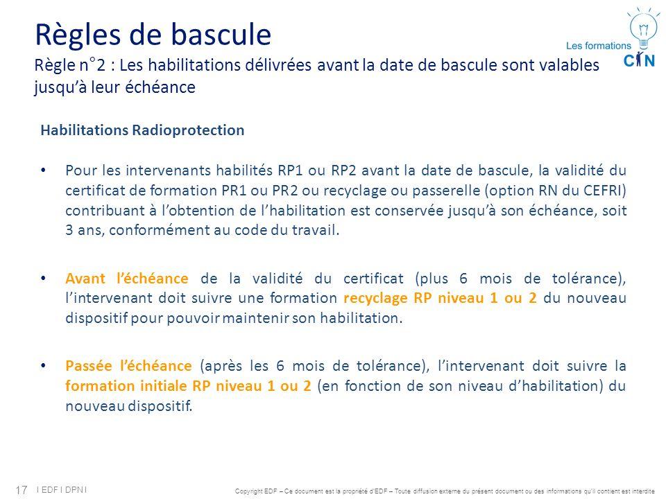 17 I EDF I DPN I Copyright EDF – Ce document est la propriété d'EDF – Toute diffusion externe du présent document ou des informations qu'il contient e