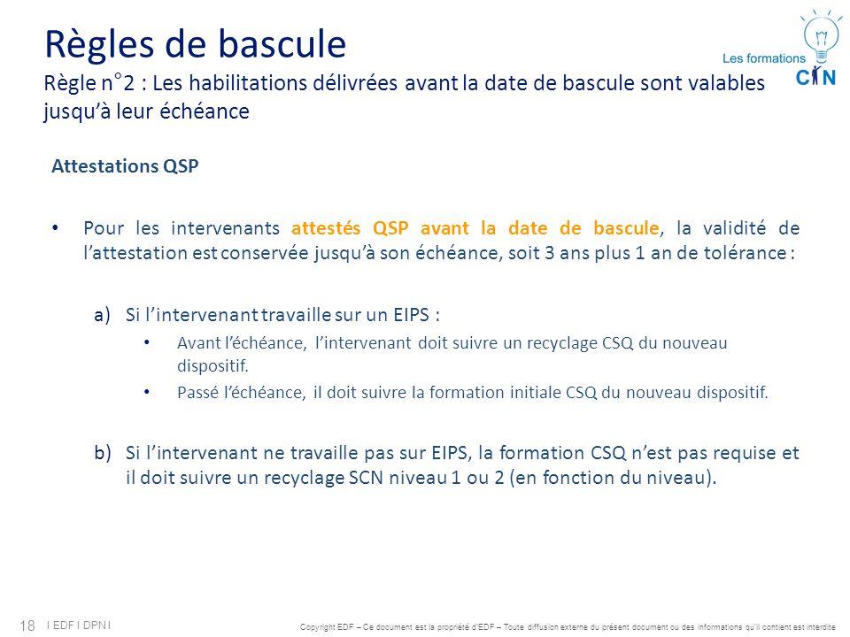 18 I EDF I DPN I Copyright EDF – Ce document est la propriété d'EDF – Toute diffusion externe du présent document ou des informations qu'il contient e