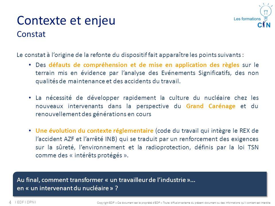 4 I EDF I DPN I Copyright EDF – Ce document est la propriété d'EDF – Toute diffusion externe du présent document ou des informations qu'il contient es