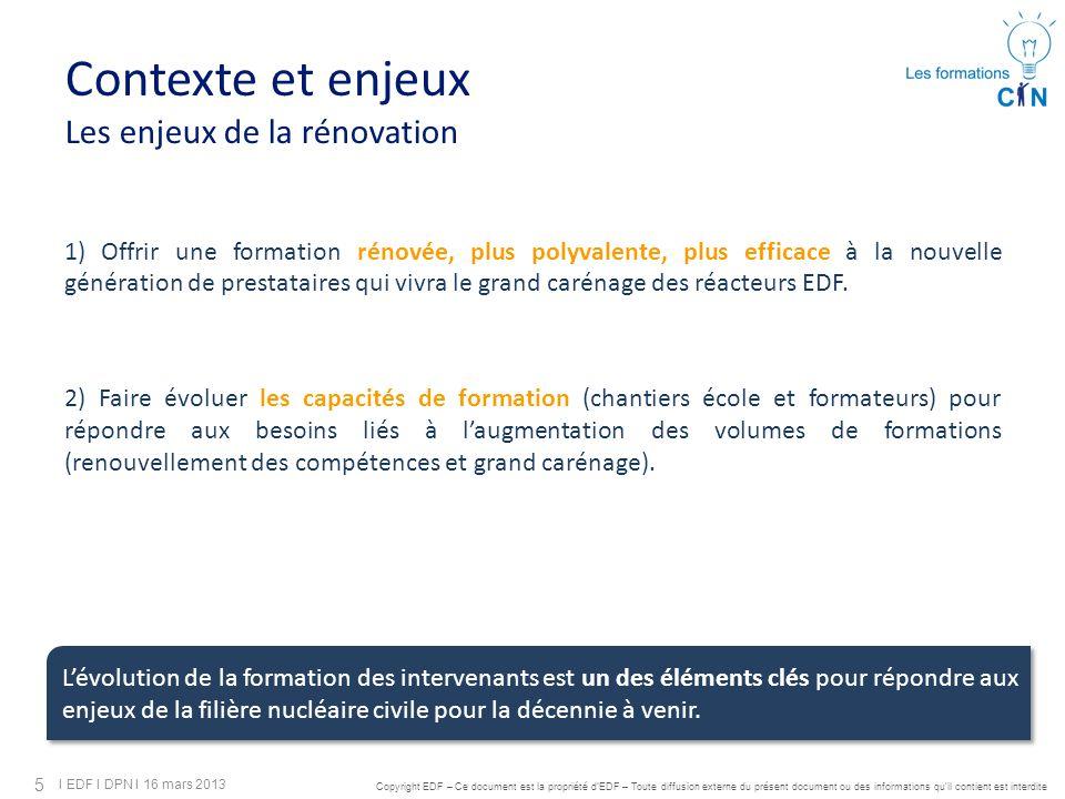 Copyright EDF – Ce document est la propriété d'EDF – Toute diffusion externe du présent document ou des informations qu'il contient est interdite 5 I
