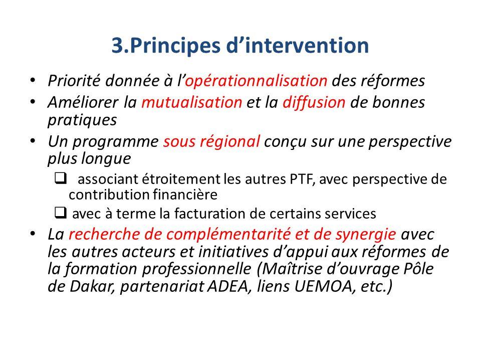 3.Principes d'intervention Priorité donnée à l'opérationnalisation des réformes Améliorer la mutualisation et la diffusion de bonnes pratiques Un prog