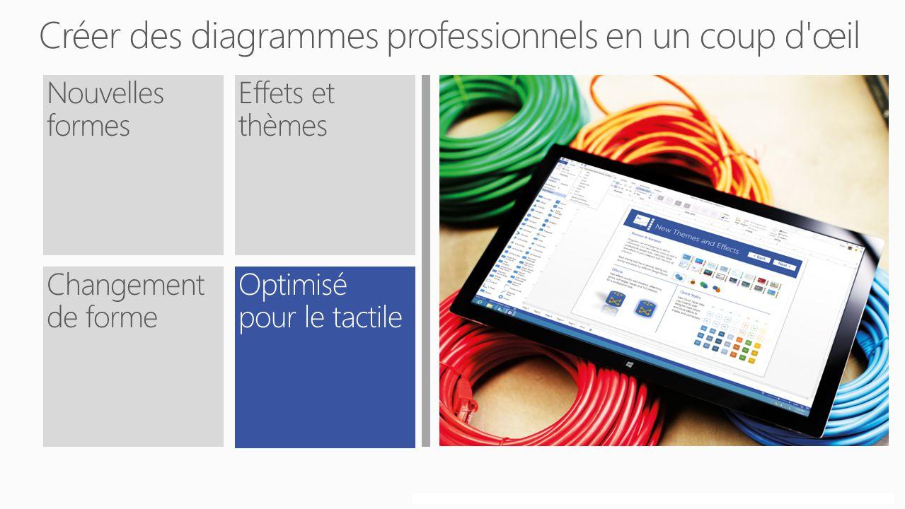 Copyright© 2012 Microsoft CorporationConfidentiel Nouvelles formes Effets et thèmes Changement de forme
